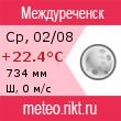 Прогноз погоды на Между.net
