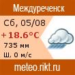 Прогноз погоды на meteo.rikt.ru